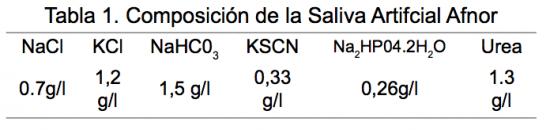 estudio xilitol cristalino abedulce tabla saliva