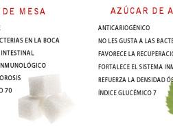 Xiitol Abedulcel comparado azucar